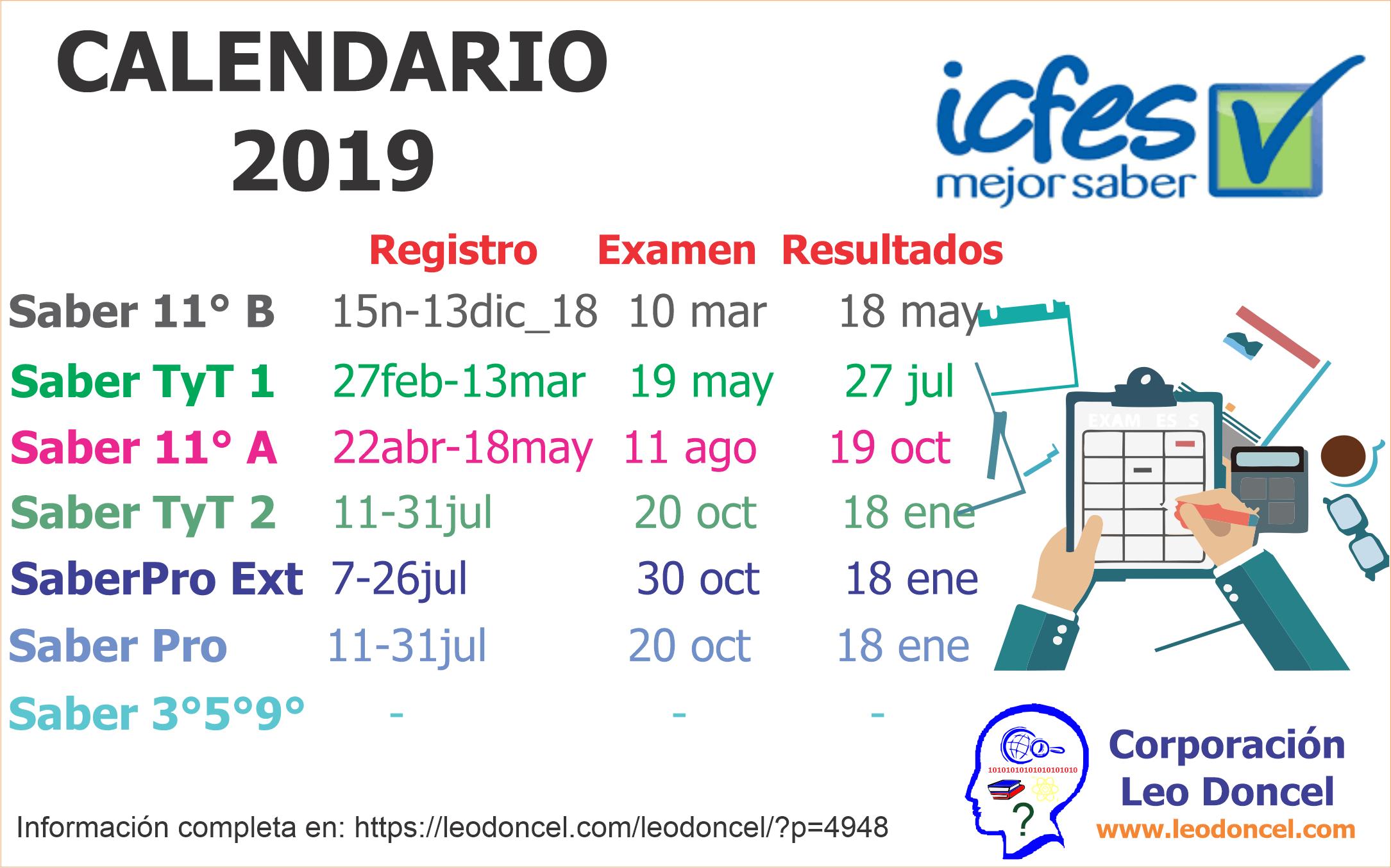 Calendario Febrero 2020 Colombia.Calendario De Examenes Icfes 2019 Icfes Corporacion Leo